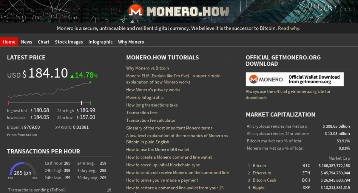 monero how — Website Sold on Flippa: Monero (XMR) cryptocurrency hub
