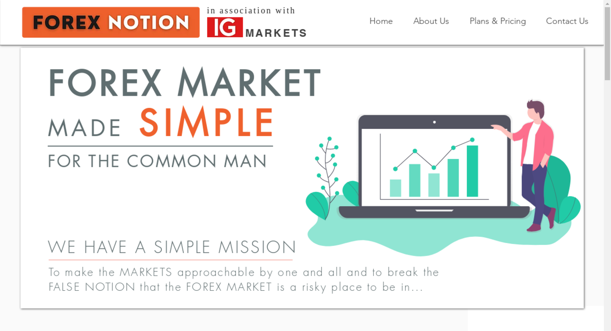 FOREX SIGNAL WEBSITE FOR SALE