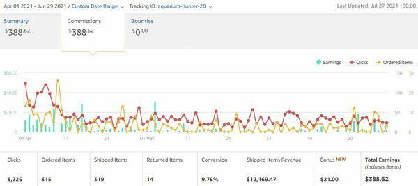 aquariumhunter.com - Selling Brand Pet Niche site | 129$ PM - 3 month Average Income
