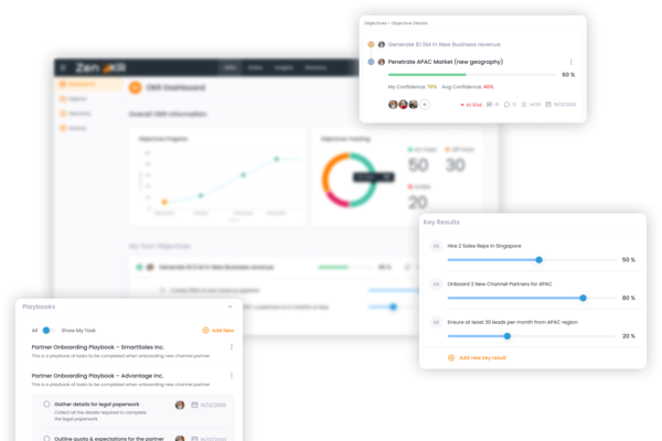 ZenOKR - This is a micro SaaS product for simplified Goal setting & OKR management. OKR-framework helps build a clear roadmap toward success for companies.