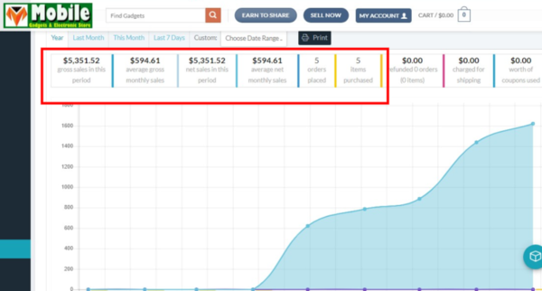 Mobile Gadget Electronics - Total Sold From May.2021-June.2021 of $5,351 See Proof below.14,000+ Product Ready Marketplace 10,000+ Backlinks Ready. One Click Dropship.Domain Value of 5,863