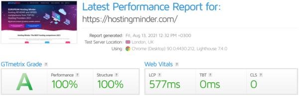 hostingminder.com - Advertising / Internet