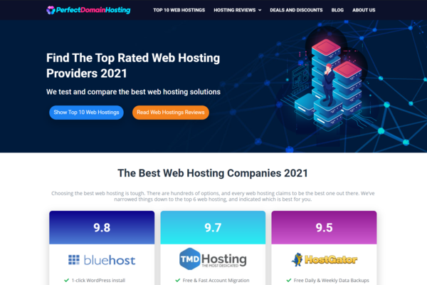 PerfectDomainHosting.com - Hosting Affiliate Site To Make Money Online, Earn Up To $10k/Month