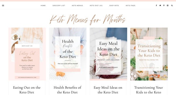 ketomenusformonths.com - Keto Niche Blog with Low Reserve Price & Lots of Great Assets Awaits!