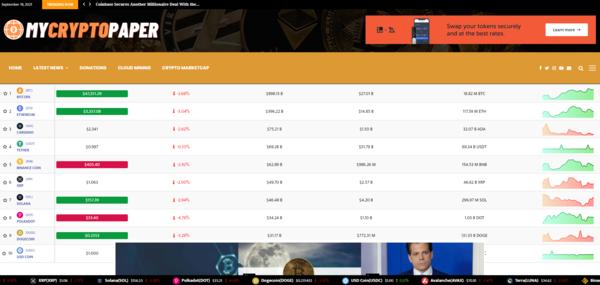 MyCryptoPaper.com - MyCryptoPaper.com - Fully Autopilot Crypto News & Marketcap Site (Earn $5K/Mo)