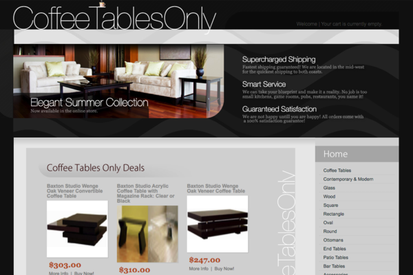 CoffeeTablesonly.com - Established & Aged Drop Ship Home Decor Website. Cash Flow Made Since Launch