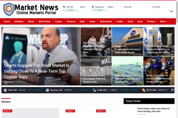 MarketNews.site - Automated Markets News Blog