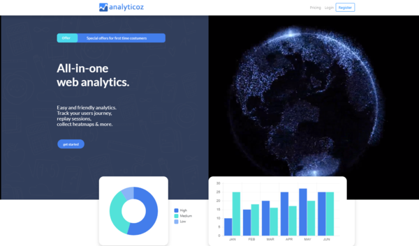 Analyticoz SaaS Web Analytics Platform powerful analytical tool - analyticoz.com is a powerful analytical tool, which provides the ability to track user trends on ANY Website! Record on-page sessions, statistics ect