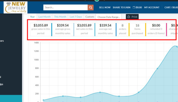 NewJewelry.org.uk - $3,055K Earned Sale|71.3 Million Super Backlinks |10,251+ Product|13K Web Visit