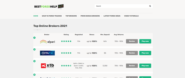 bestforexhelp.com - Affiliate Review Forex Brokers Website - Potential to earn up to 10000 $ / month