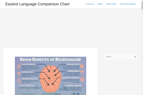 theeasiestlanguagetolearn.com - Educational site at Adsense since 2013.