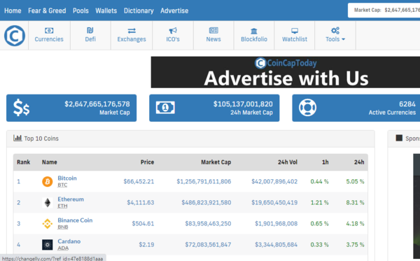CoinCapToday - Crypto Prices, Charts & News - RealTime Bitcoin and CryptoCurrency Tracker, Live Crypto Prices, Live Graph, Crypto News, ICOs Info and Listings, Earn with crypto Ads,ICO listings & Affiliates