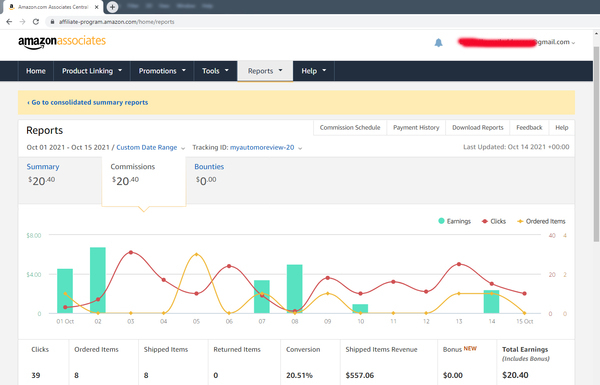 www.myautomoreview.com - 100% Passive Earning Blog. Now This site is Earning Monthly Avg $30. In future (after 6-8 months later) This Blog will earn monthly $200+.