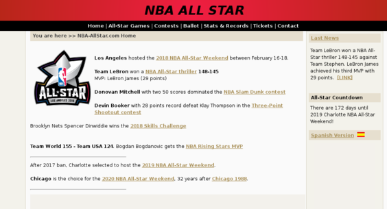 Nba Allstar Com Website Sold On Flippa Nba Allstar Com