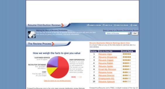 Website regular 2744502