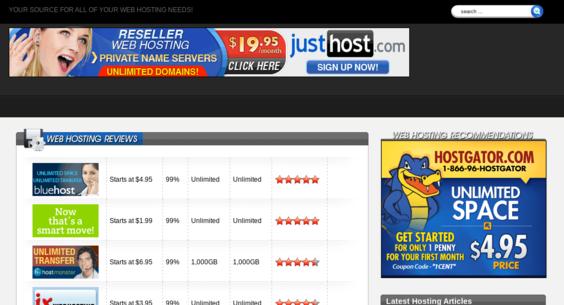 Website regular 2873320