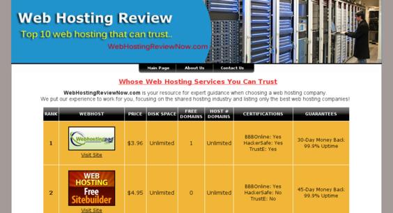 Website regular 2887160