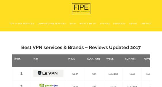 fipe.net
